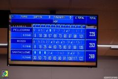 Bowling Milano Loreto 2019-03-09 - 57