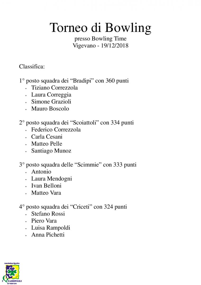 Torneo Bowling Vigevano 19-12-2018 - 095